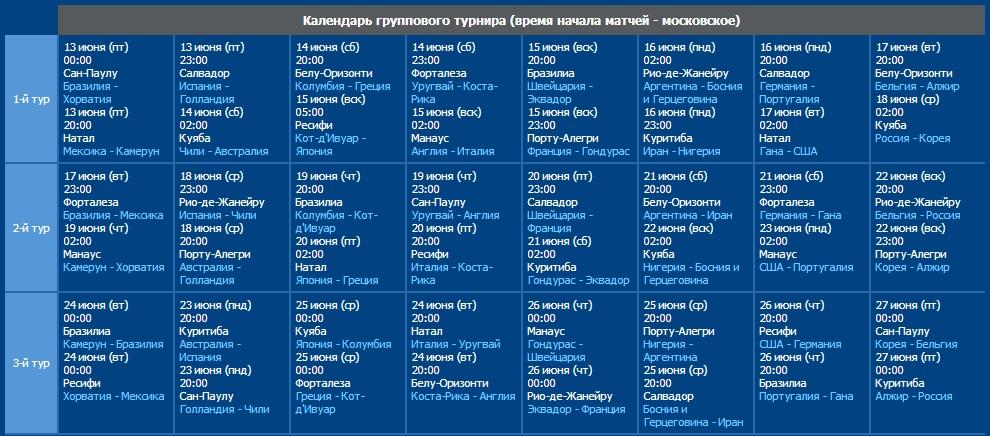 Календарь чемпионата россии в премьер-лиге