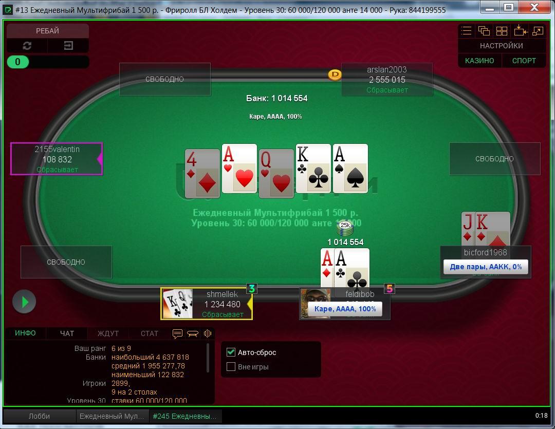 фото Игроков pokerdom отзывы