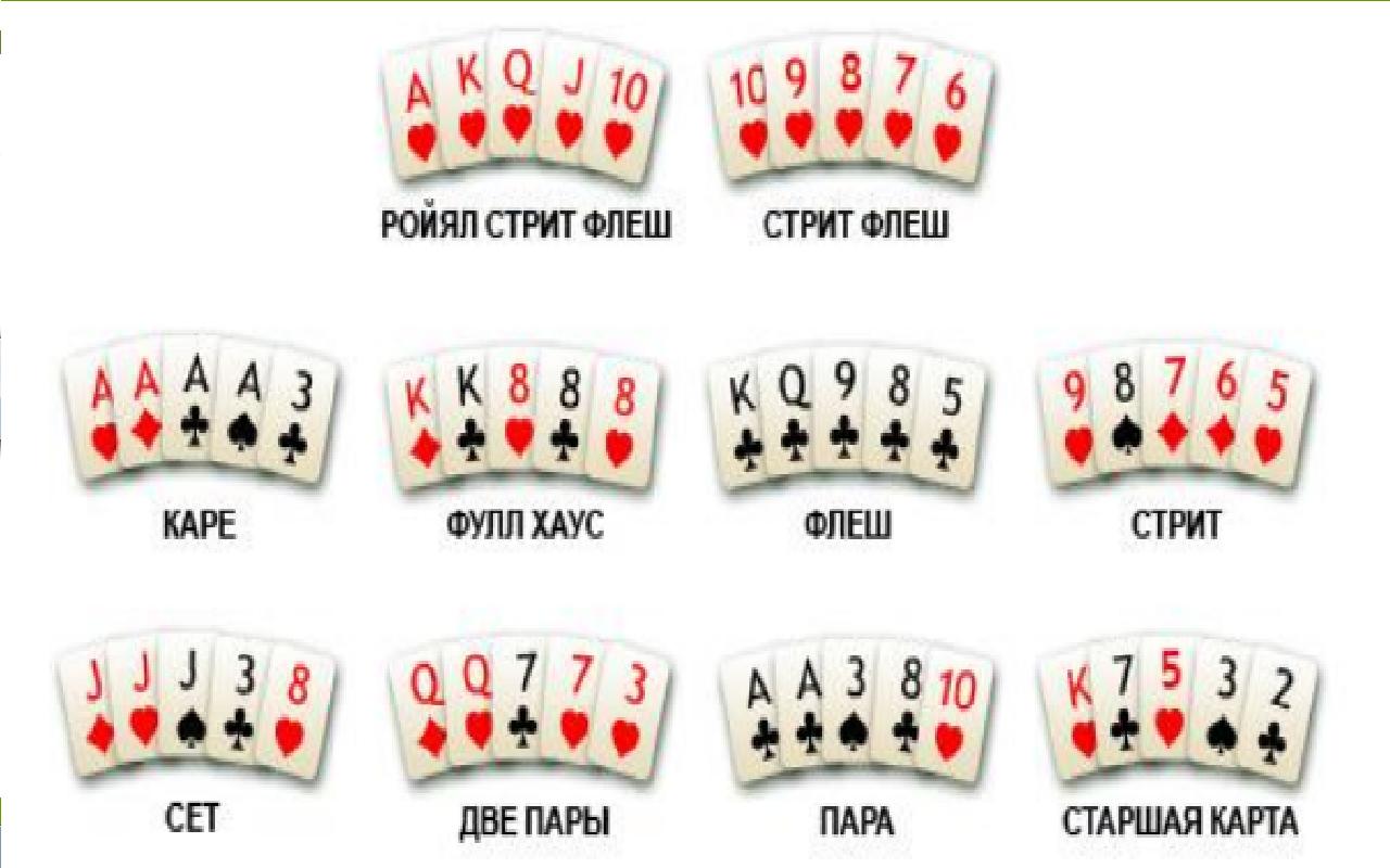 стратегія гри в покер на гроші