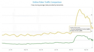 5ecfa878aff1a_european-poker-traffic.jpg